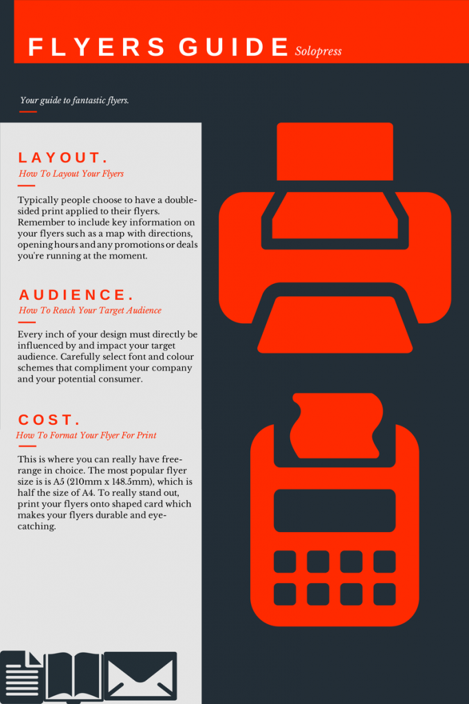 Short infographic outlining key points to consider when designing a flyer