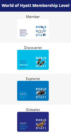 World of Hyatt Membership Cards