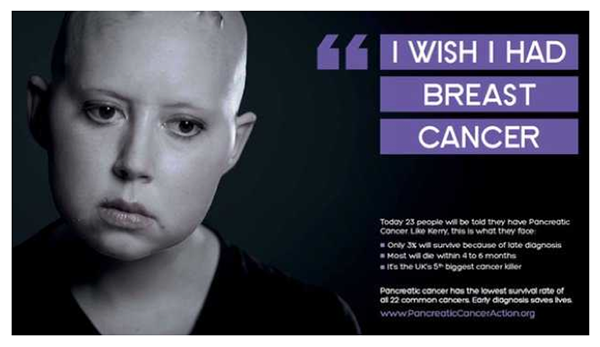 2014 controversial advert says 'i wish i had breast cancer'